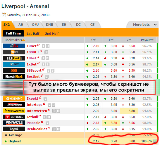 Позитив от ставок на спорт смотреть футбол онлайн без ставок